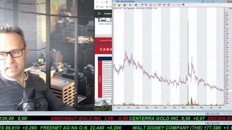 SmallCap-Investor Talk 1182 über Bayer, Tanzanian Gold, PYX Res. und Meridian Mining