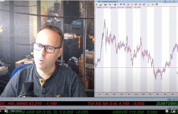 SmallCap-Investor Talk 1194 über Gold, Caledonia, TUI, Porsche, Sirona und US-Hausbauaktien