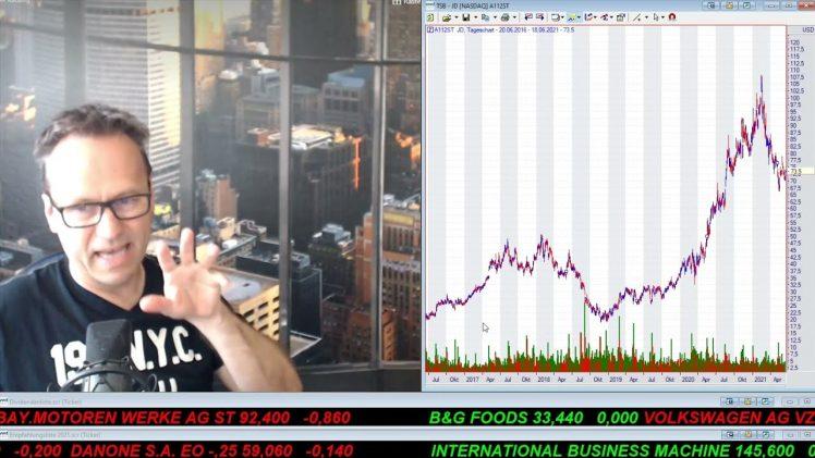 SmallCap-Investor Talk 1189 über DAX, Gold, Gran Tierra, CuraVac, Huya, usw.