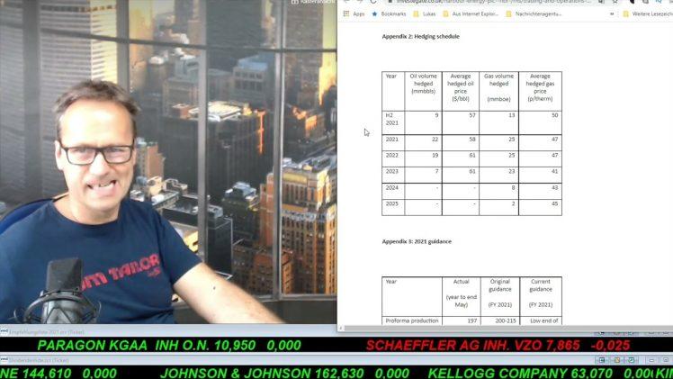 SmallCap-Investor Talk 1192 über DAX, Dow, Gold, Harbour, Kinross