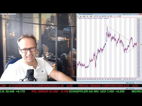 SmallCap-Investor Talk 1205 über Kellogg, Gran Tierra, Bayer, Asante Gold, Resolute