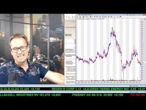 SmallCap-Investor Talk 1212 über DAX, Dow, EnWave, Baidu, TILT und HP