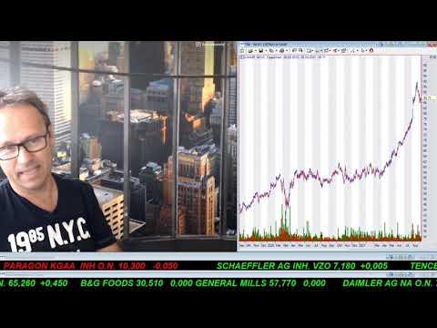 SmallCap-Investor Talk 1214 über DAX, Dow, Voest, Novo Nordisk, Baidu, Tencent