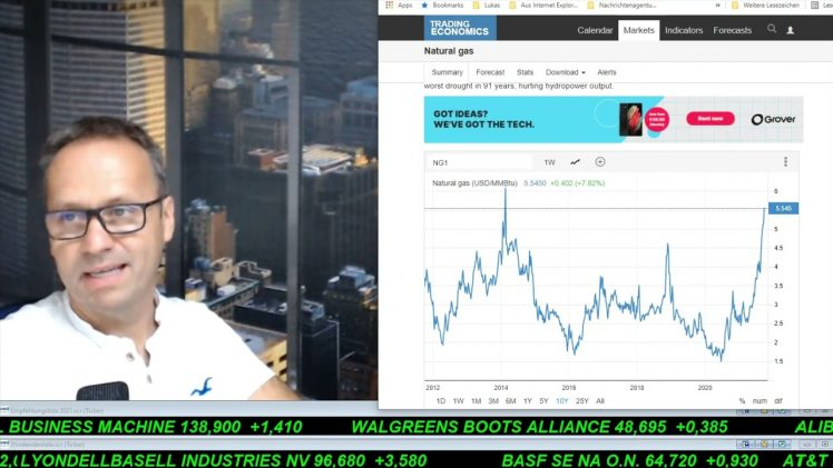 SmallCap-Investor Talk 1224 über DAX, Gold, Öl und Ölwerte