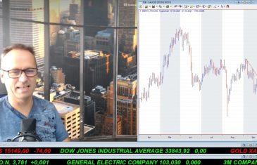 SmallCap-Investor Talk 1226 über DAX, Dow, Gold, Öl, pot. Kaufkurse im Oktober