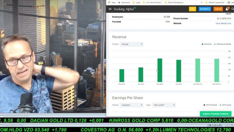 SmallCap-Investor Talk 1228 über DAX, Teamviewer, Cardinal Health, Takeda, …