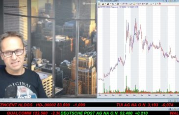 SmallCap-Investor Talk 1230 über DAX, Nasdaq, Dorel, Amkor, HP und Mogo