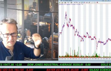 SmallCap-Investor Talk 1232 über DAX, Gold, Limits, MoGo und Trevali